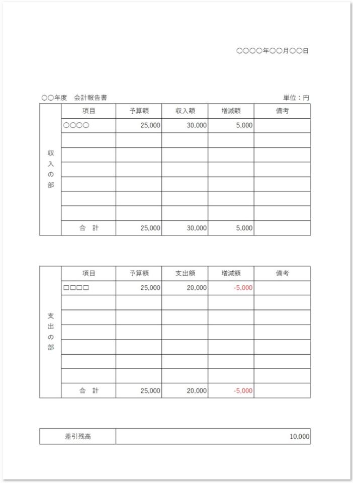 表形式の会計報告書の無料テンプレートをダウンロード