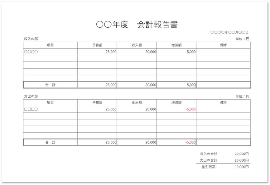 シンプルな会計報告書の横型A4サイズをダウンロード