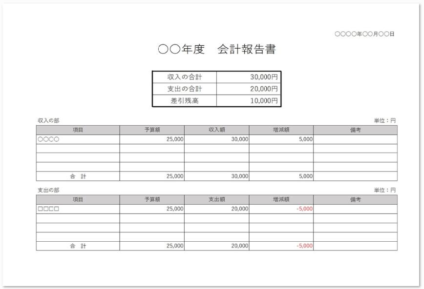 合計と差額が見やすい会計報告書を無料ダウンロード