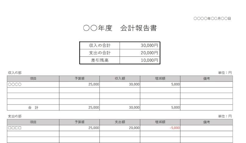 合計と差額が見やすい横型の会計報告書の無料テンプレート