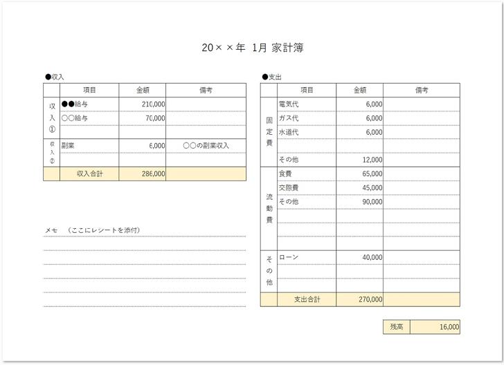 ざっくり一ヶ月分家計簿の記入例