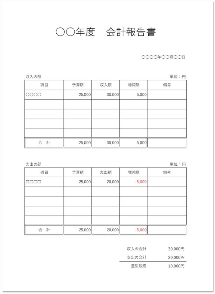 ダウンロードの子供会の会計報告書には赤枠はございません。