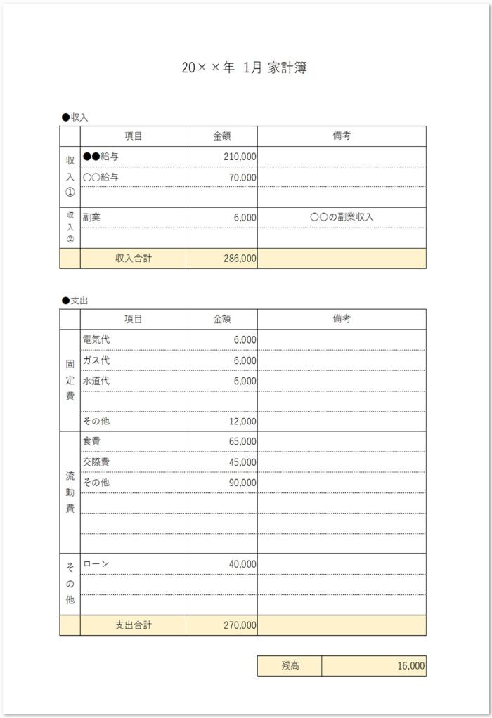 簡単な家計簿の記入例