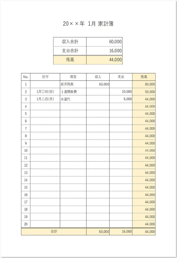 日々収支を確認する家計簿の記入例