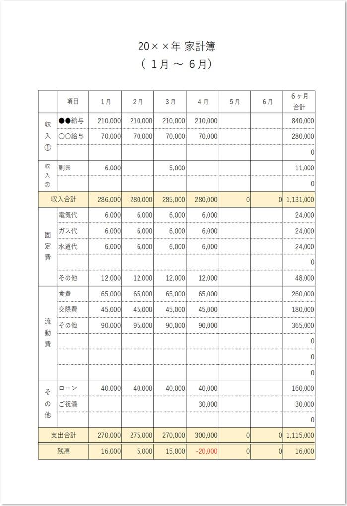 6ヶ月分の収支の家計簿の記入例