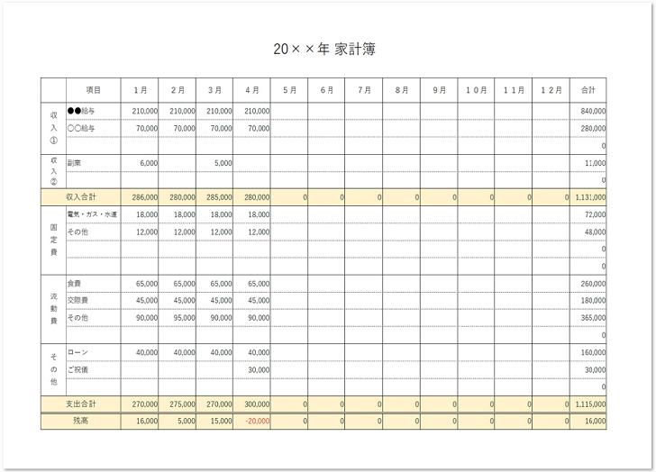 年間家計簿の記入例