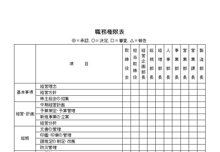 作り方が簡単なエクセルで作成された職務権限表の無料なテンプレート