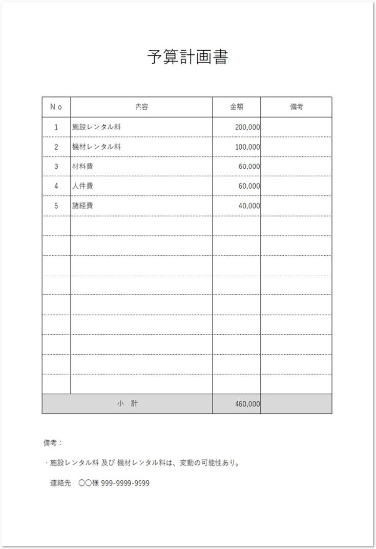 シンプルデザインの予算報告書の使い方と書き方