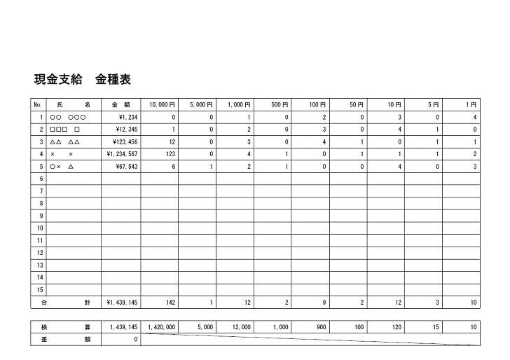 現金支給金種表「エクセル・ワード・PDF」無料のテンプレート素材