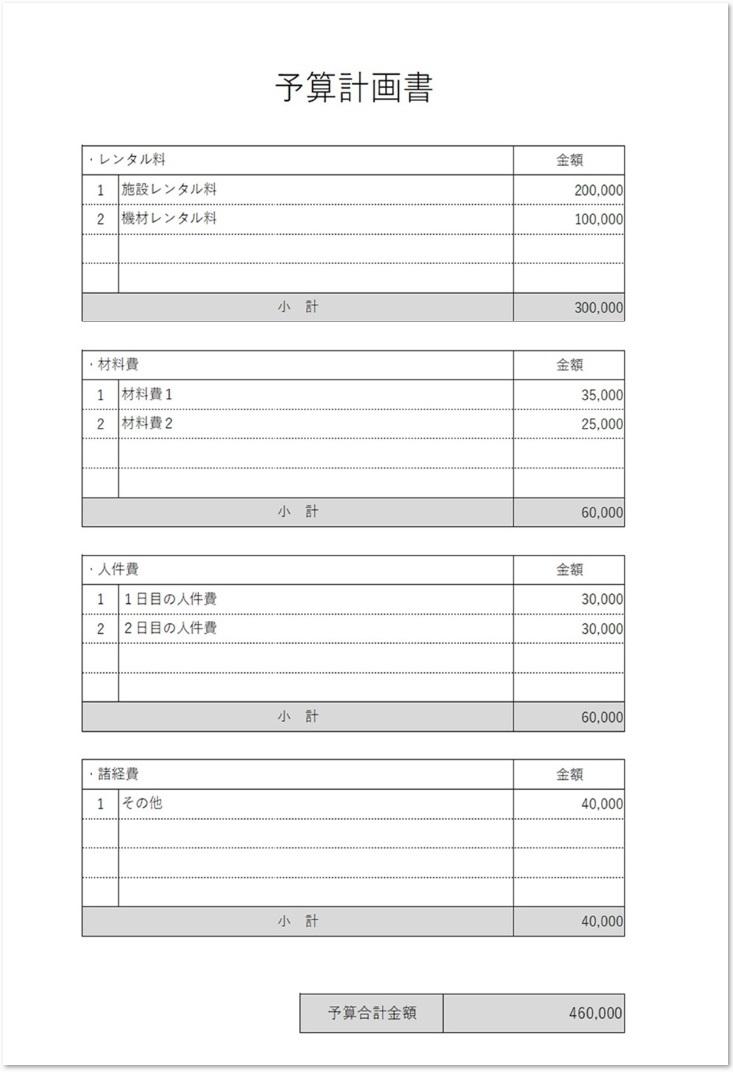 項目が分割されている予算計画書の記入例と使い方