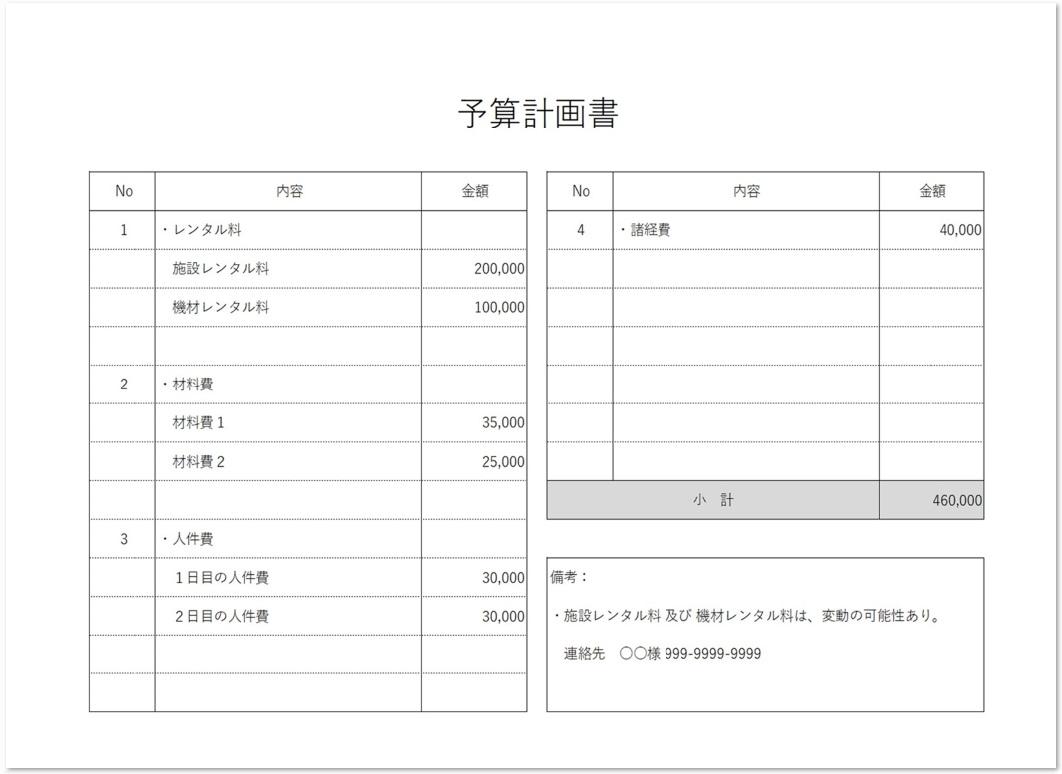 エクセルの予算計画書の記入例・使い方