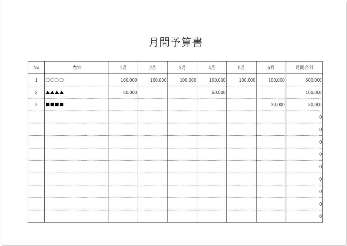 予算書の記入例とサンプル