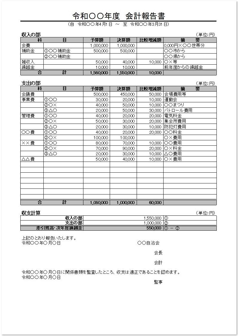 会計報告書の記入例
