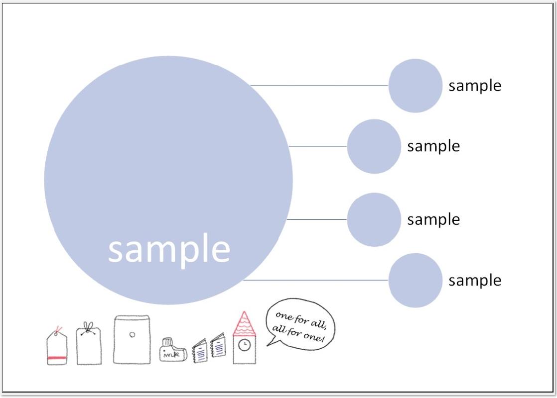 シンプルな組織図テンプレートの使い方