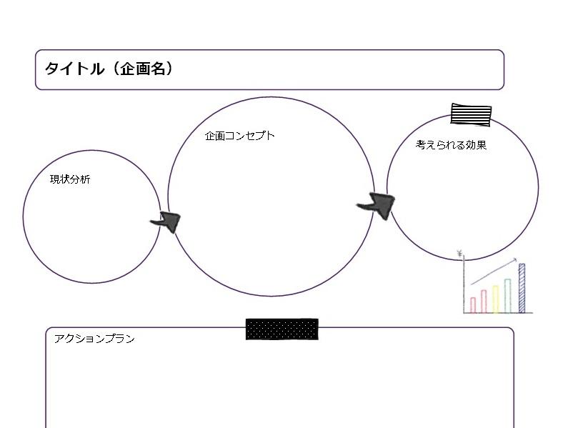 おしゃれ&かわいい企画書「word・Excel・pdf」書き方が簡単!見本・無料テンプレート